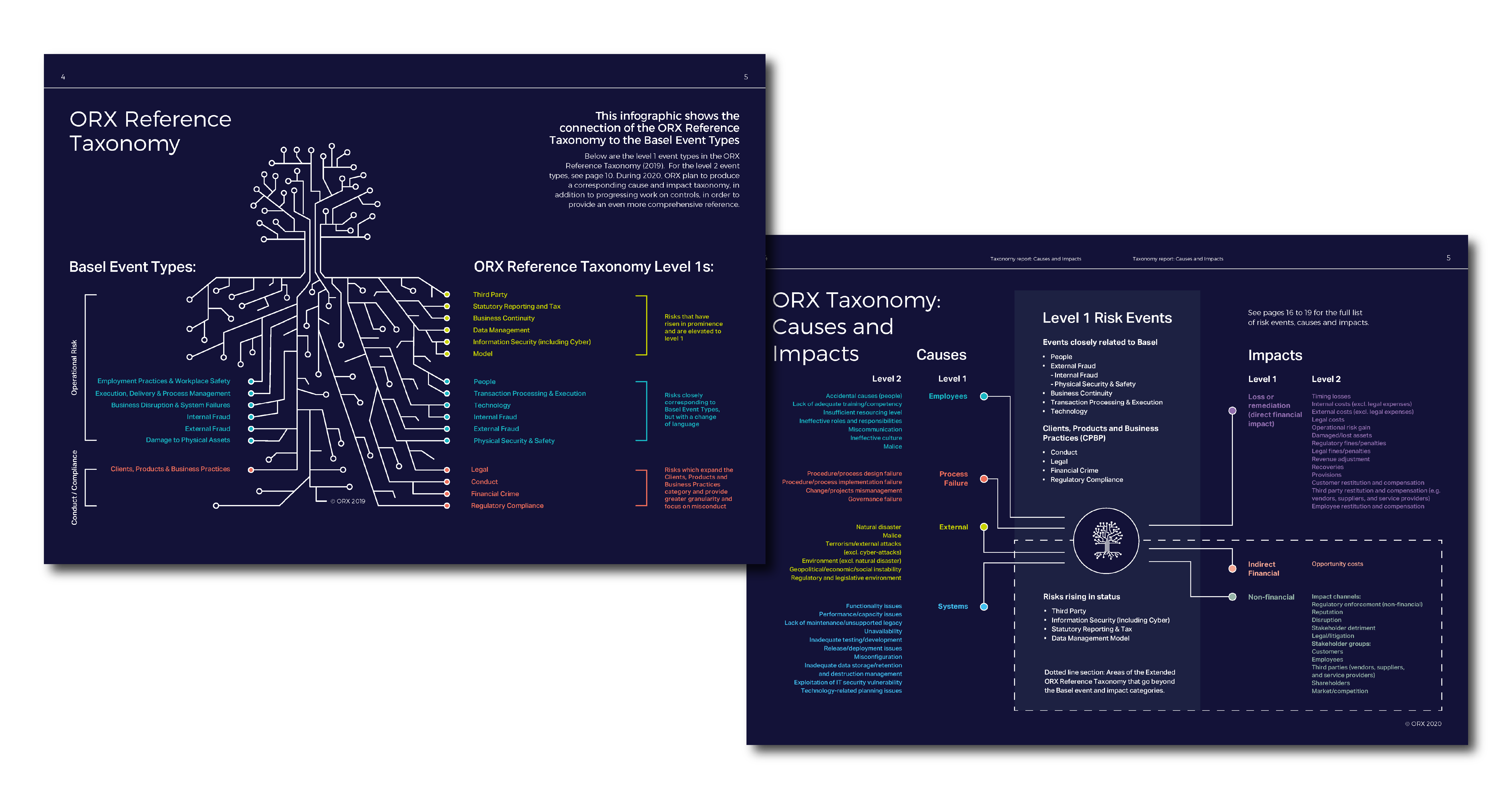ORX Operational Risk Reference Taxonomies-01
